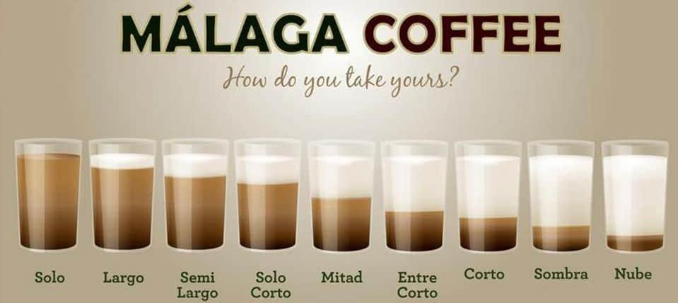 cafes.malaga